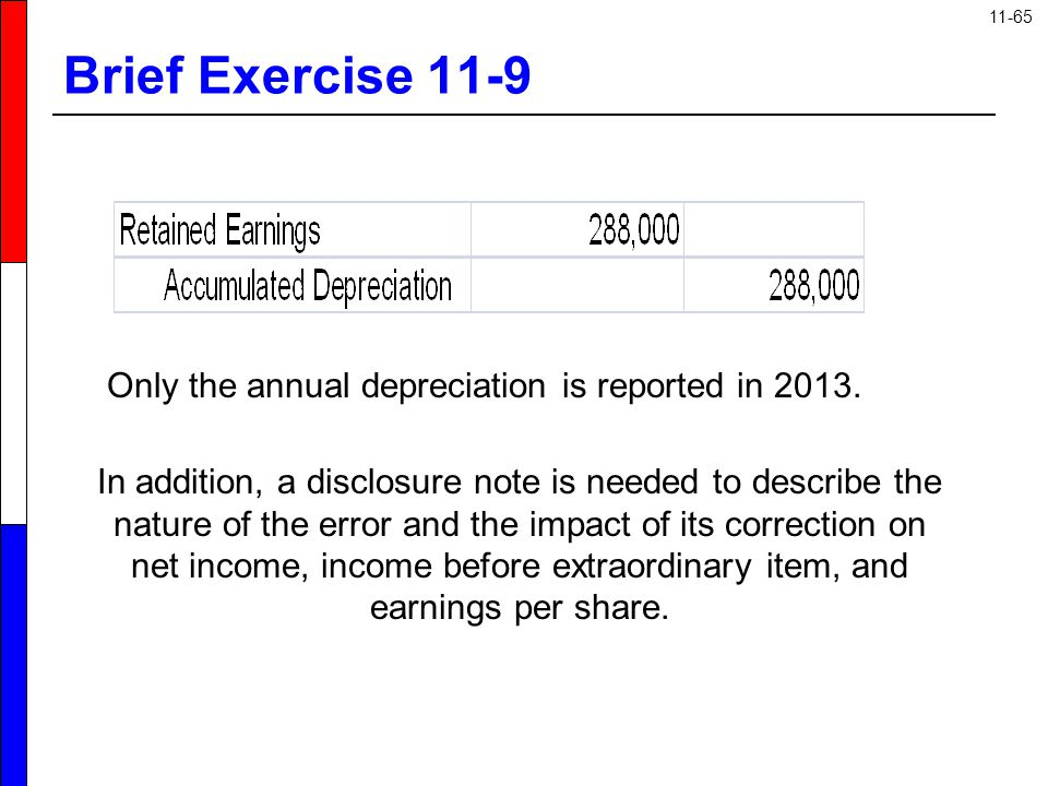 Only the annual depreciation is reported in 2013.