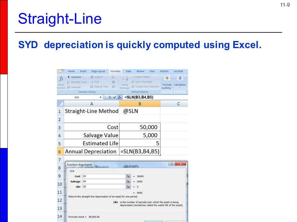 SYD depreciation is quickly computed using Excel.