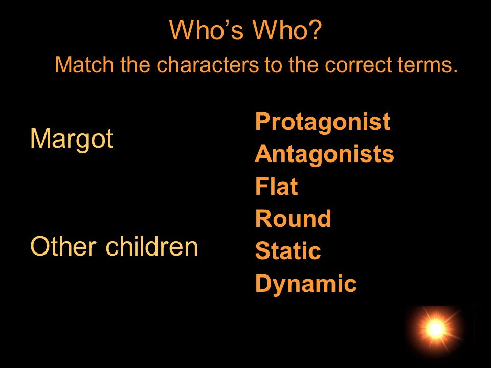 Who's Who Match the characters to the correct terms.