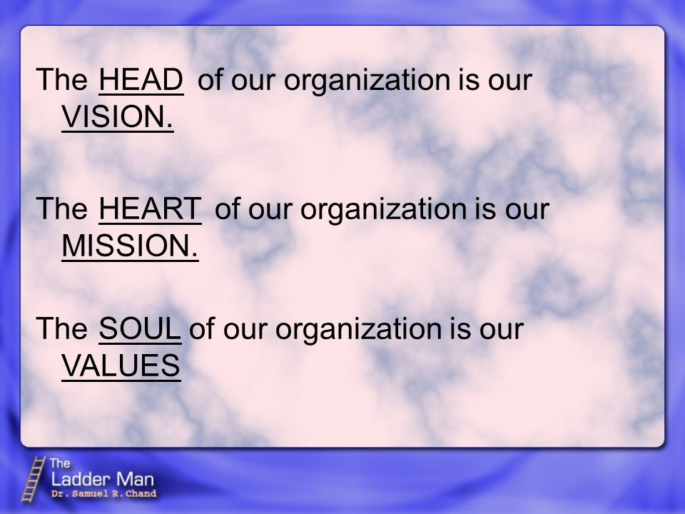 The of our organization is our VISION.