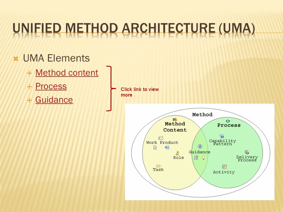 Unified Method Architecture (UMA)
