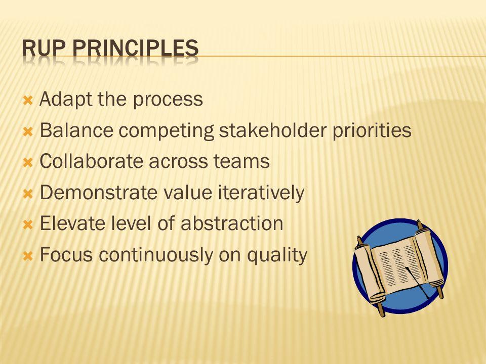 RUP Principles Adapt the process