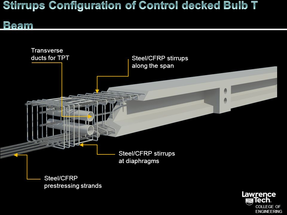 Stirrups Configuration of Control decked Bulb T Beam