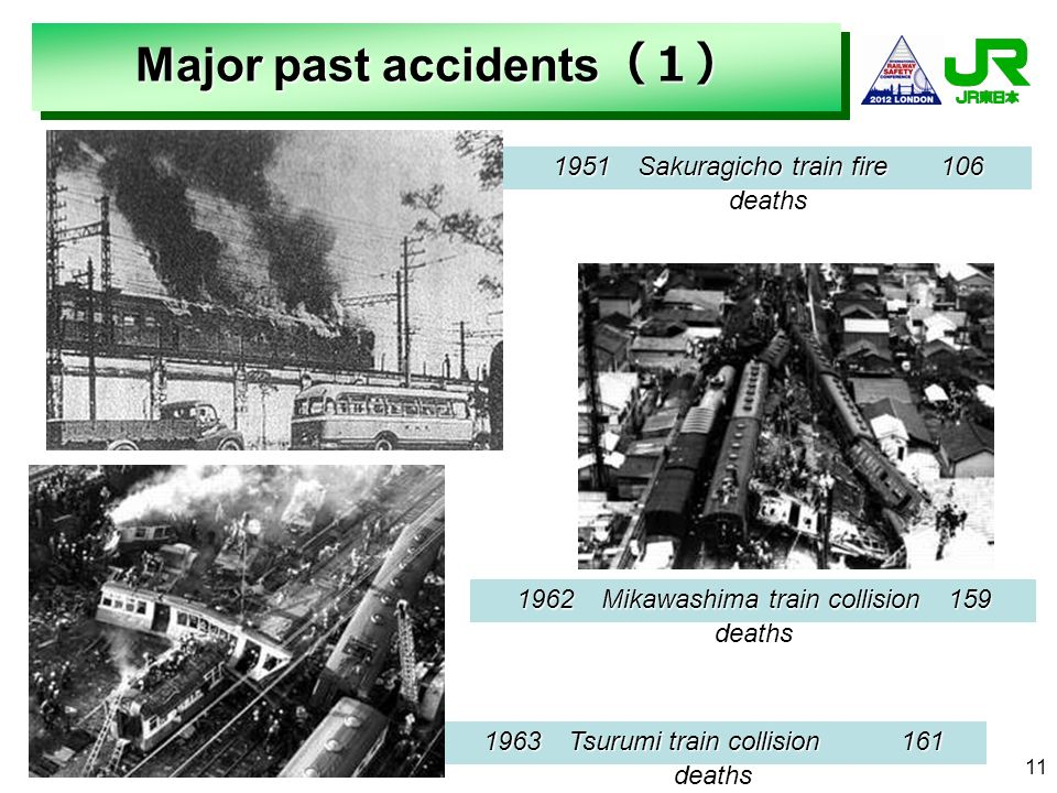 Major past accidents(1)