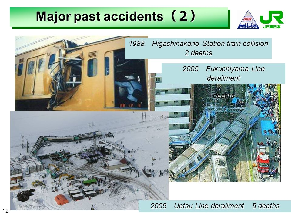 Major past accidents(2)