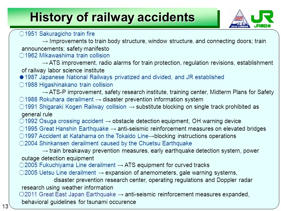History of railway accidents