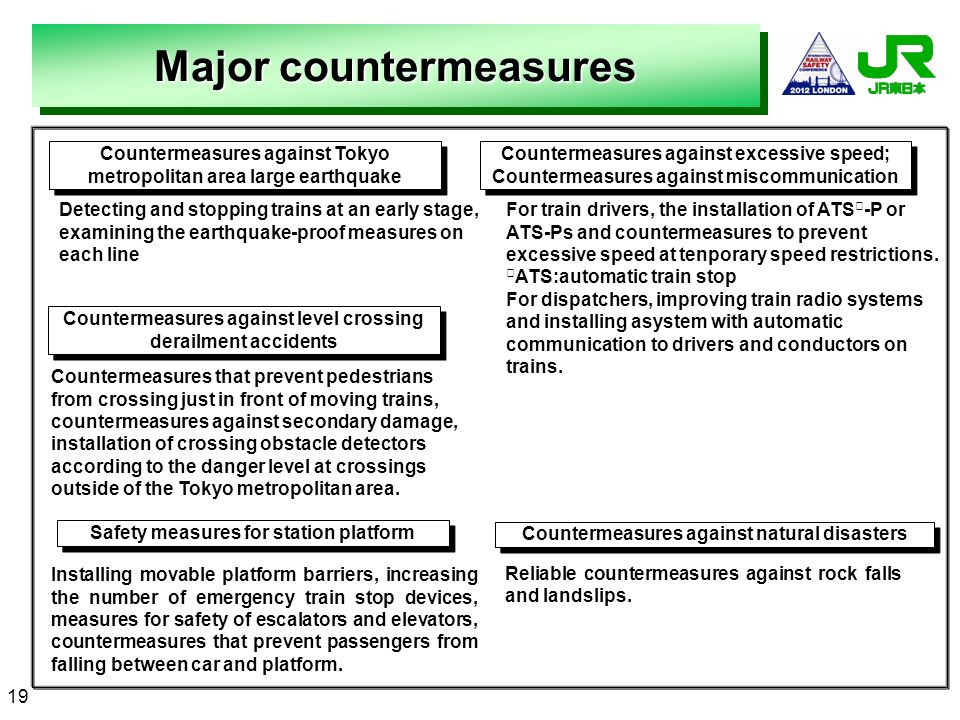 Major countermeasures