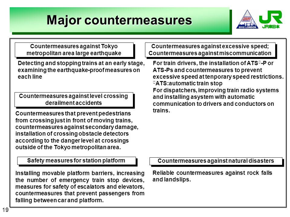 Major countermeasures