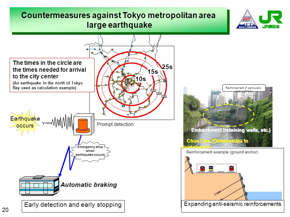 Countermeasures against Tokyo metropolitan area large earthquake