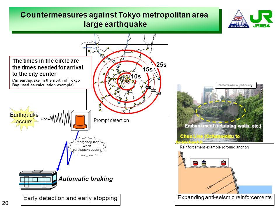 Countermeasures against Tokyo metropolitan area large earthquake