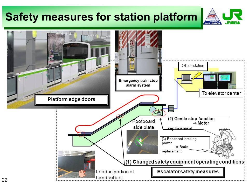 Safety measures for station platform Escalator safety measures
