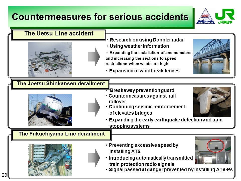 Countermeasures for serious accidents