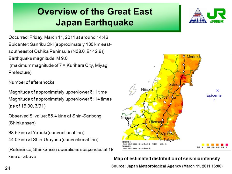 Overview of the Great East Japan Earthquake