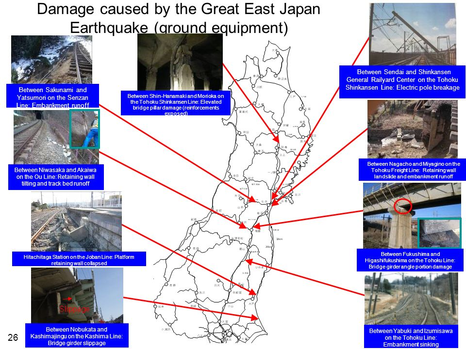 Damage caused by the Great East Japan Earthquake (ground equipment)