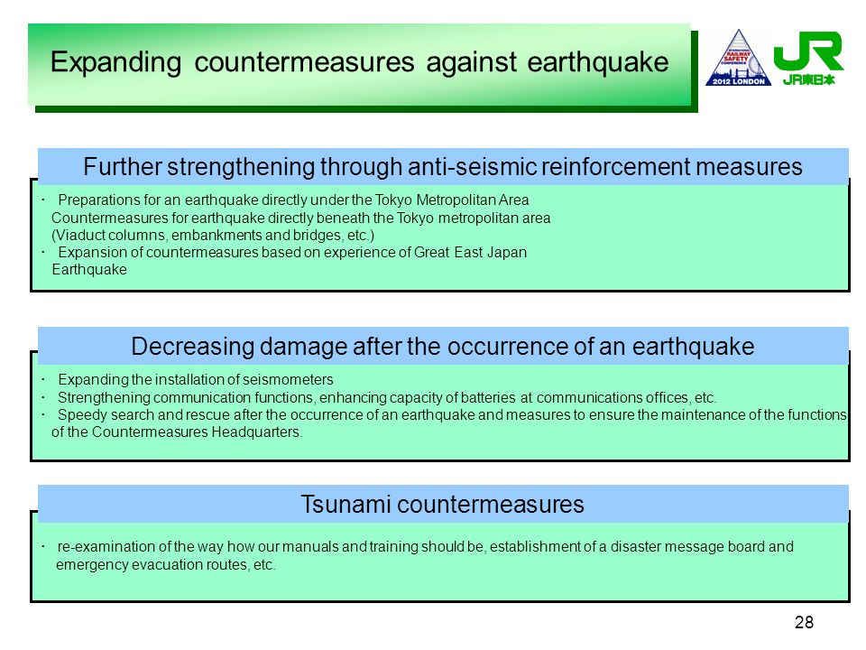 Expanding countermeasures against earthquake