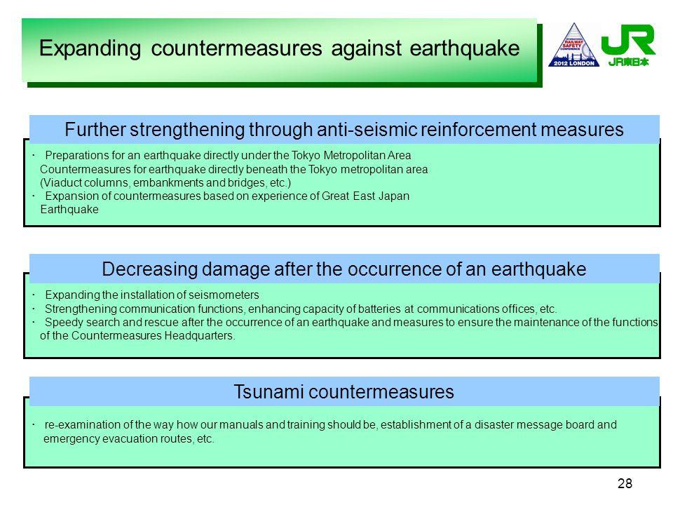 Expanding countermeasures against earthquake