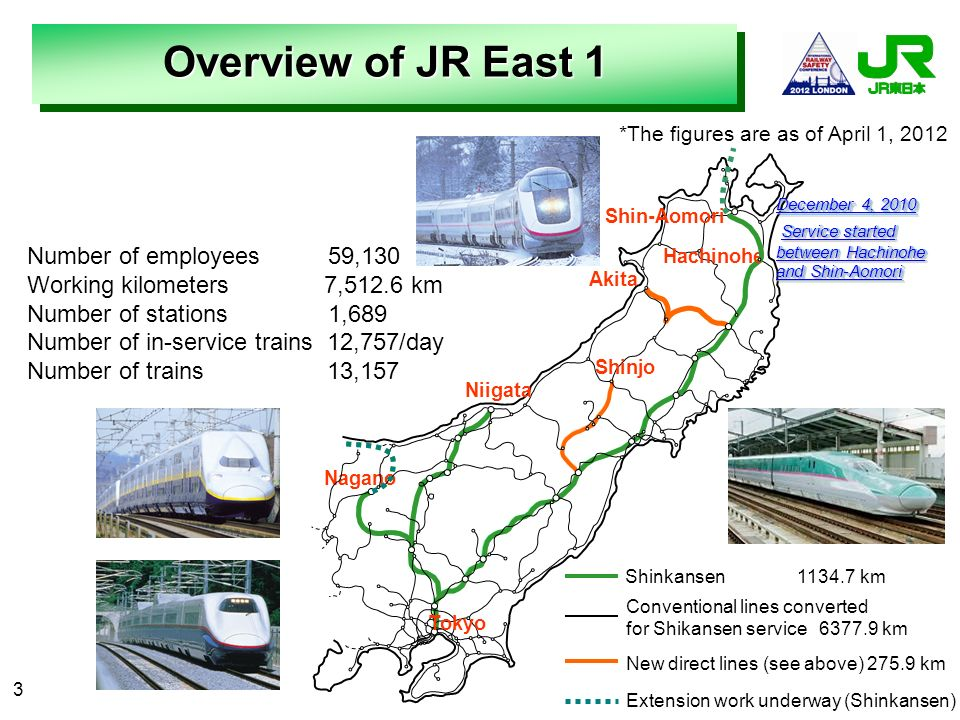 Overview of JR East 1 Number of employees 59,130