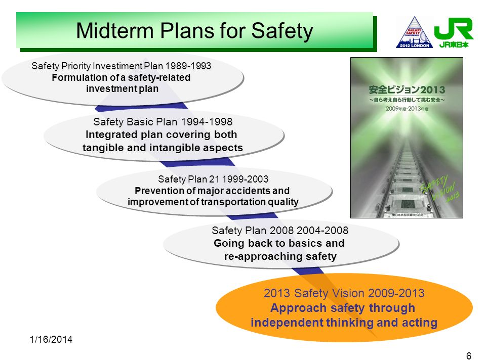 Midterm Plans for Safety