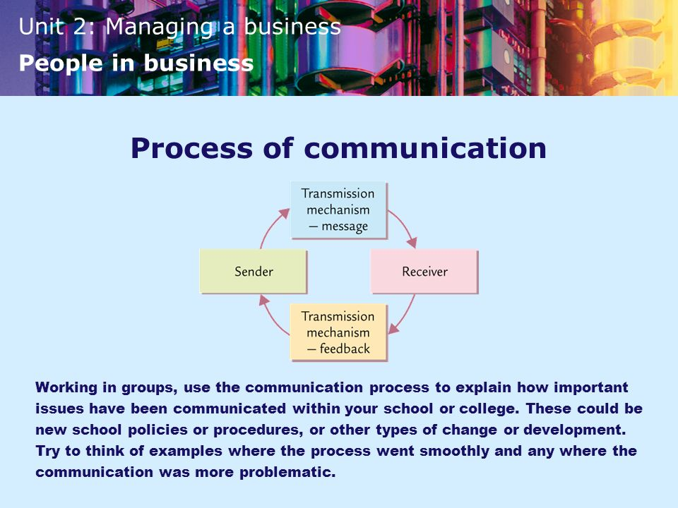Process of communication