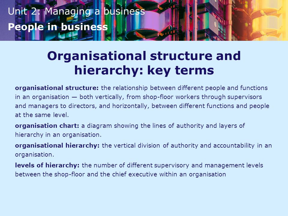 Organisational structure and hierarchy: key terms