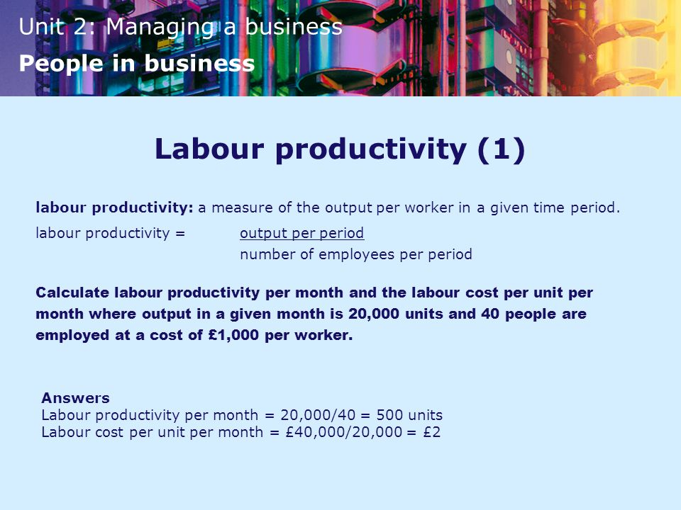 Labour productivity (1)