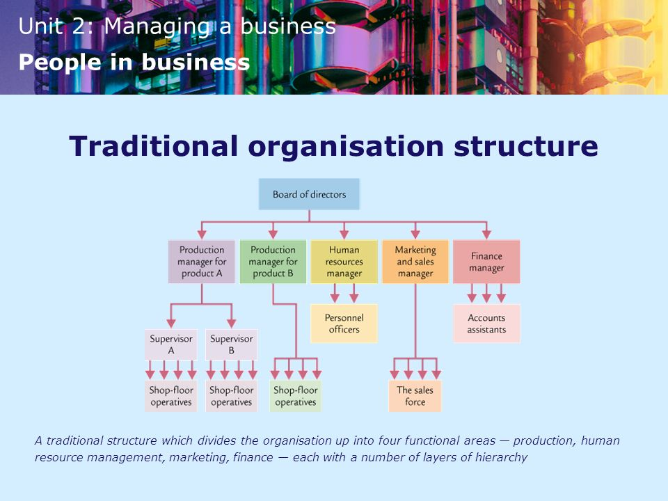 Traditional organisation structure
