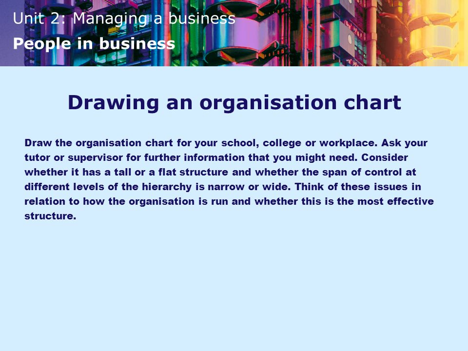 Drawing an organisation chart