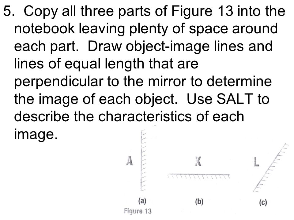 5. Copy all three parts of Figure 13 into the notebook leaving plenty of space around each part.