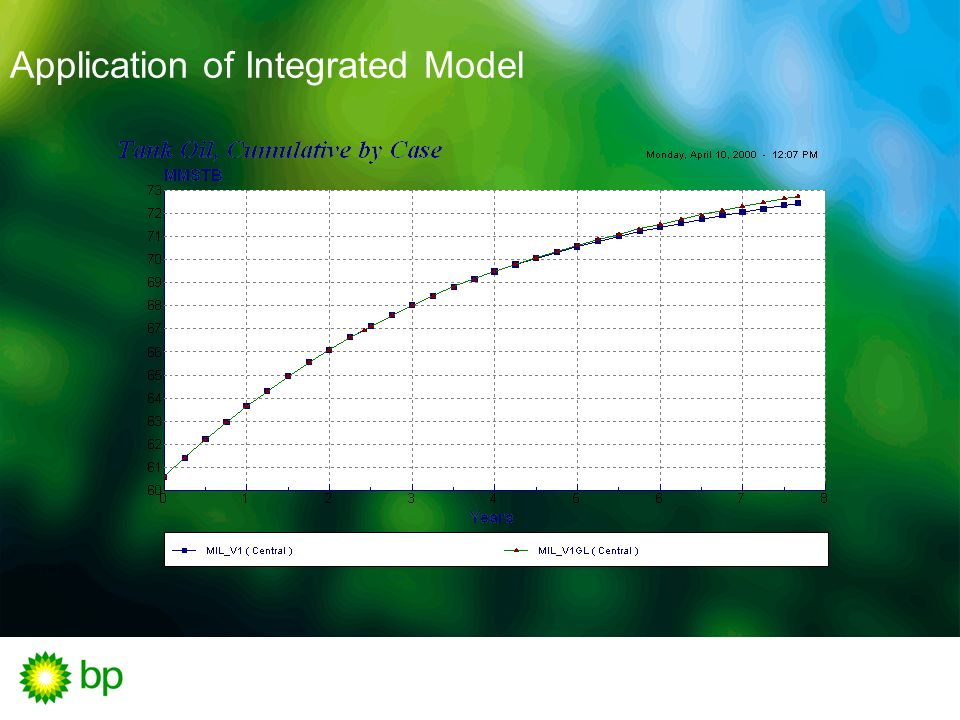 Application of Integrated Model
