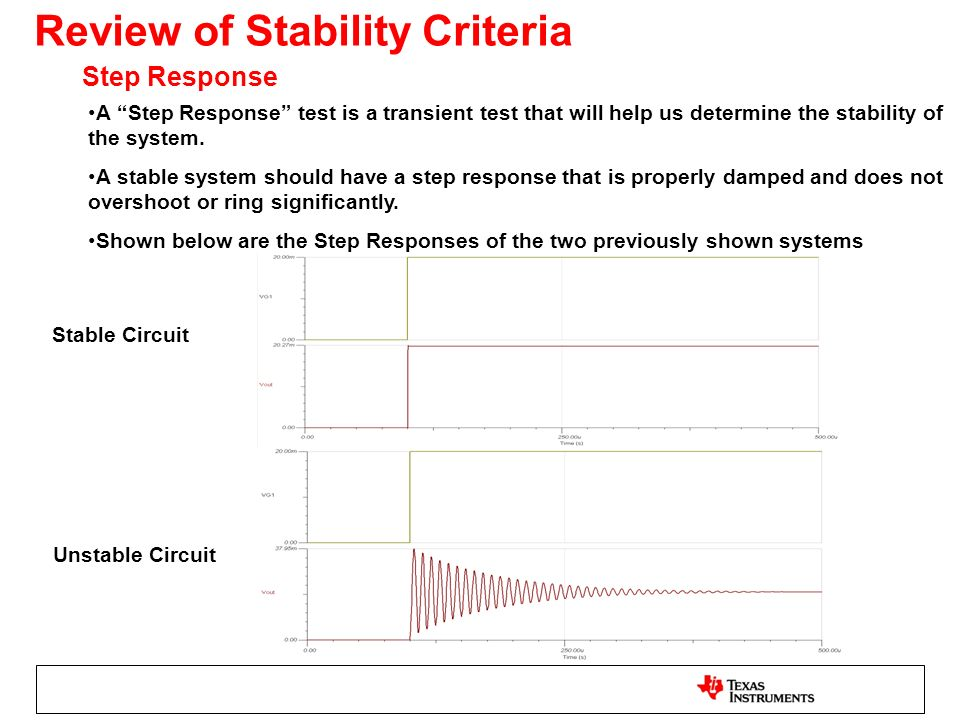 Review of Stability Criteria