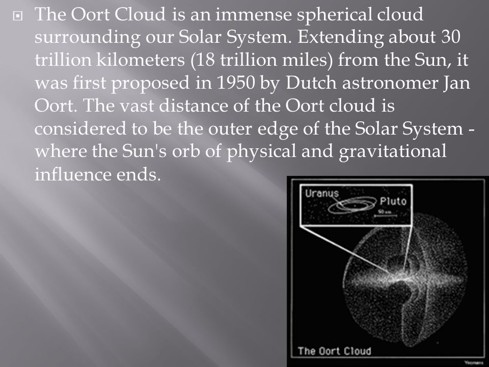 The Oort Cloud is an immense spherical cloud surrounding our Solar System.