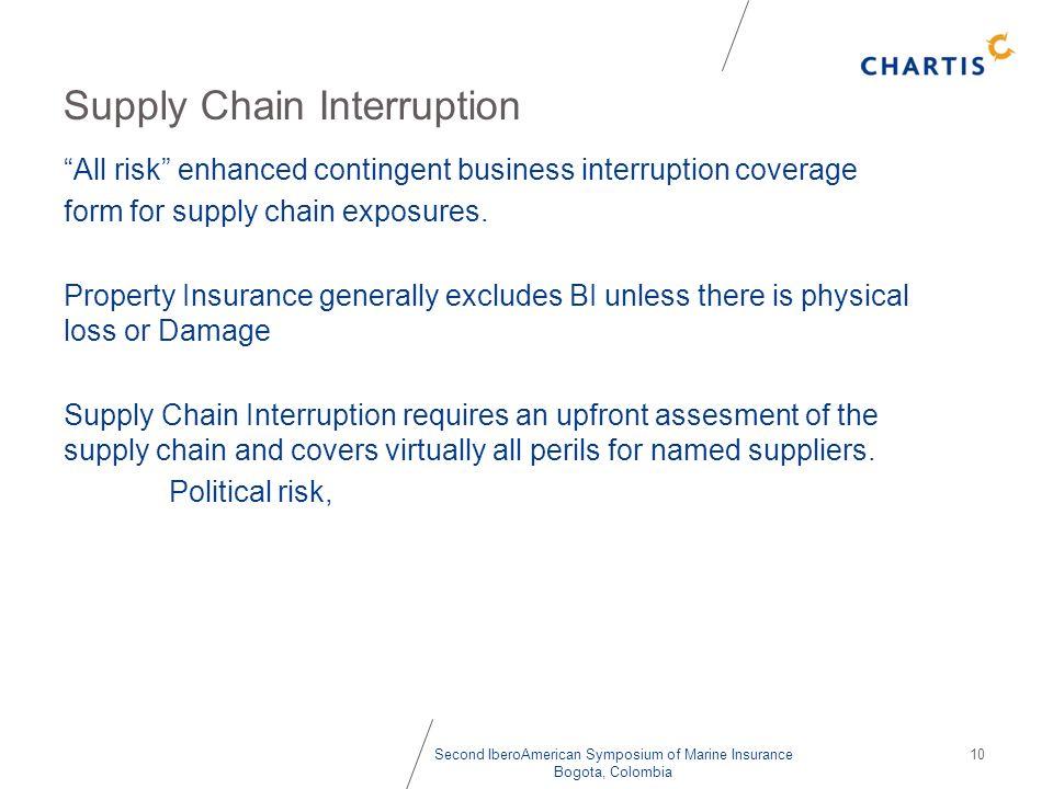Supply Chain Interruption