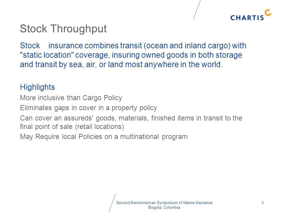 Second IberoAmerican Symposium of Marine Insurance