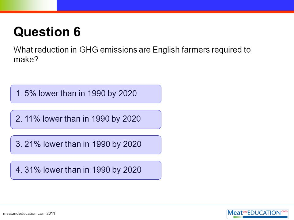 Question 6 What reduction in GHG emissions are English farmers required to make 1. 5% lower than in 1990 by 2020.