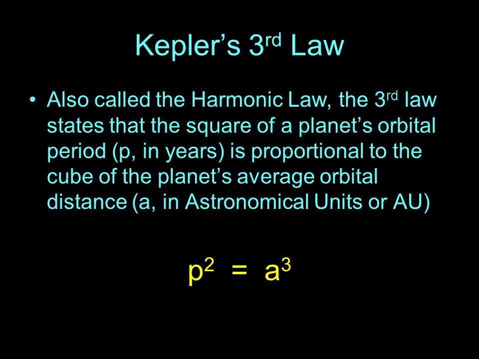 Kepler's 3rd Law