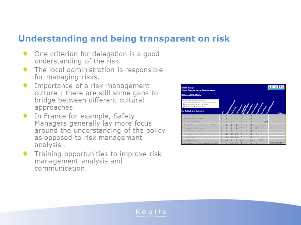 Understanding and being transparent on risk