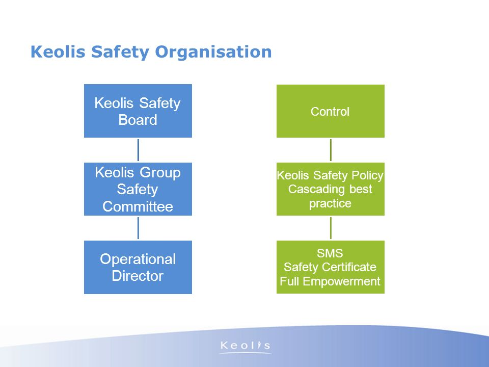 Keolis Safety Organisation