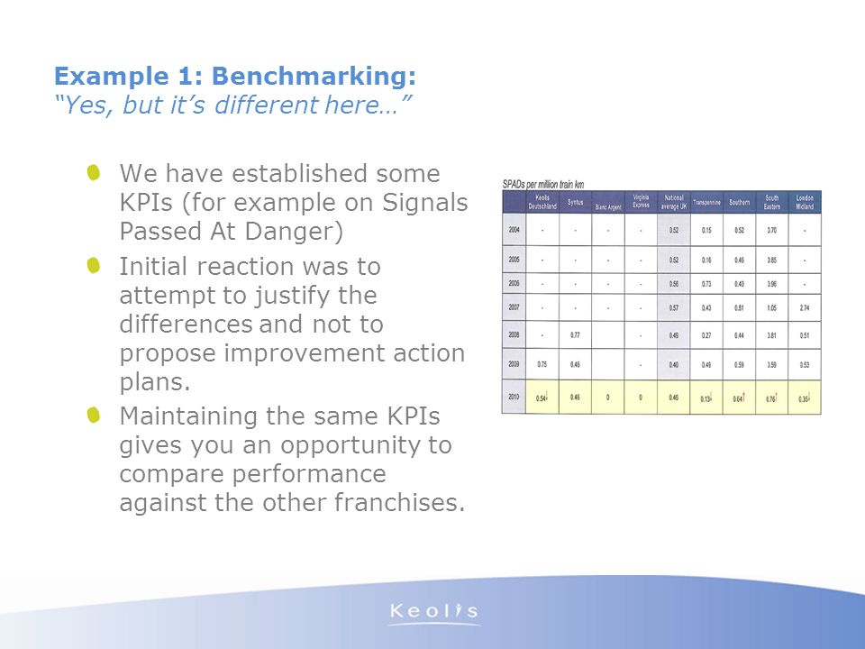 Example 1: Benchmarking: Yes, but it's different here…