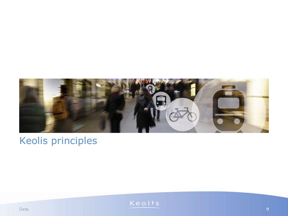 Keolis principles Date 9 9