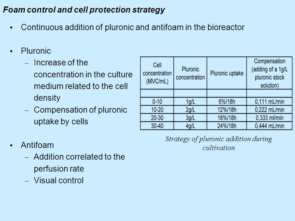 Foam control and cell protection strategy