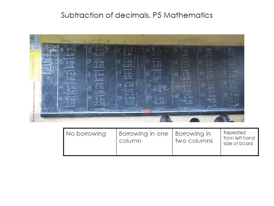 Subtraction of decimals, P5 Mathematics