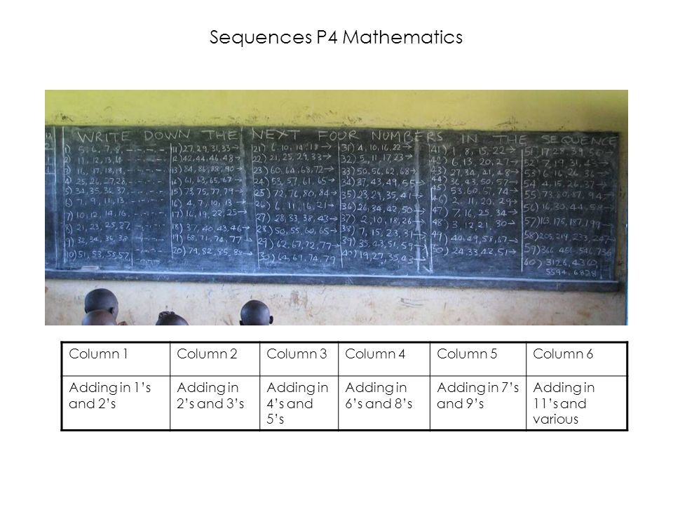 Sequences P4 Mathematics
