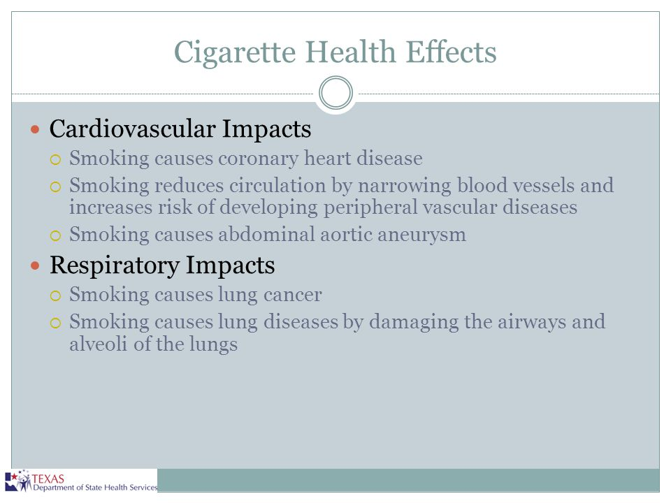 Cigarette Health Effects