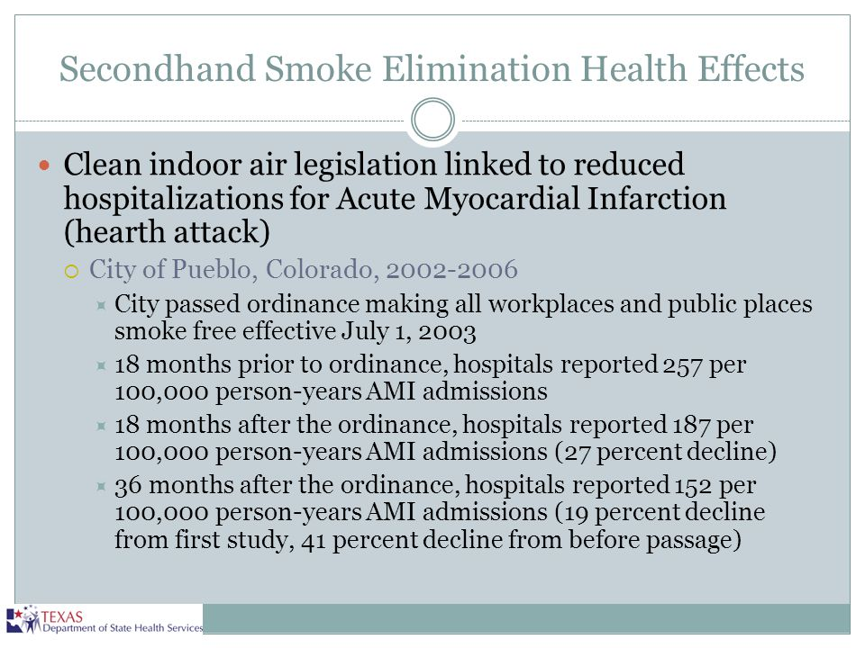 Secondhand Smoke Elimination Health Effects