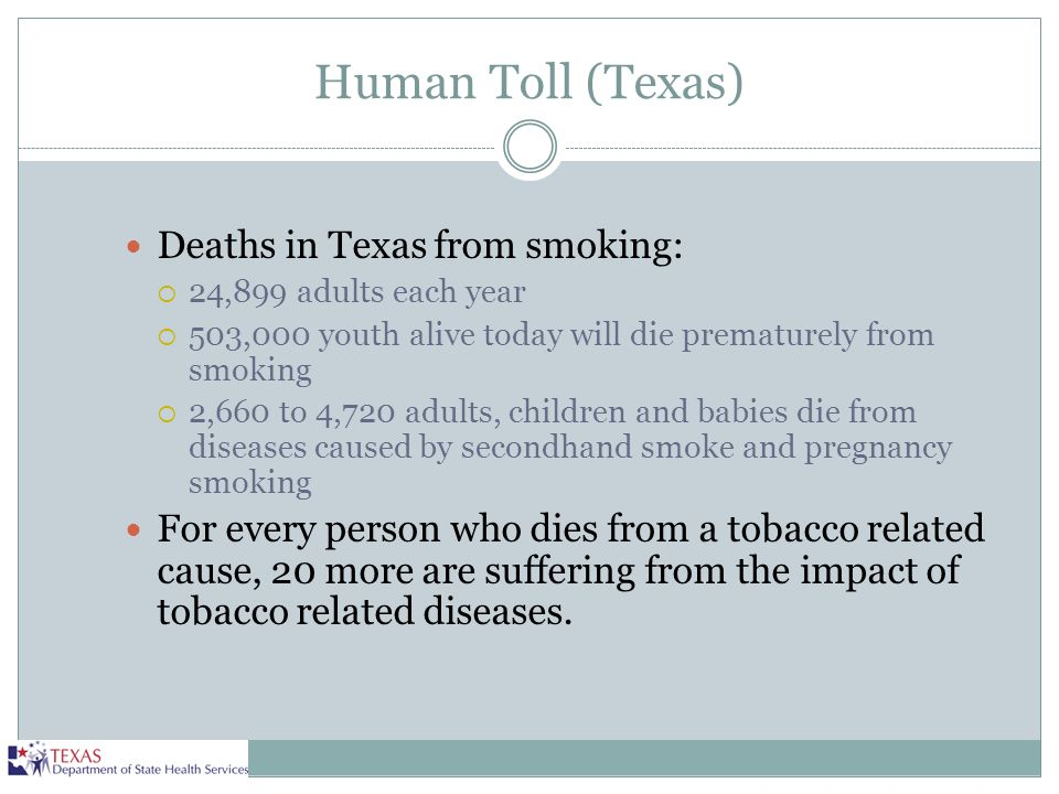 Human Toll (Texas) Deaths in Texas from smoking: