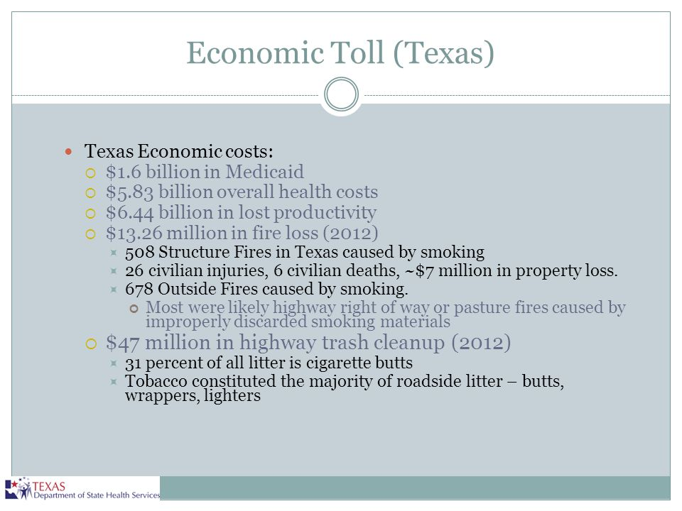 Economic Toll (Texas) $47 million in highway trash cleanup (2012)