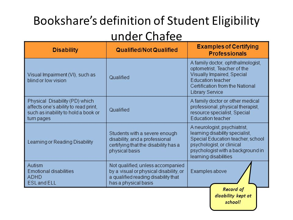 Bookshare's definition of Student Eligibility under Chafee