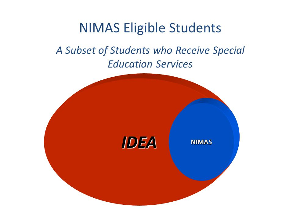 IDEA NIMAS Eligible Students