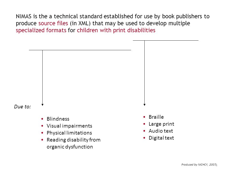 Reading disability from organic dysfunction Braille Large print