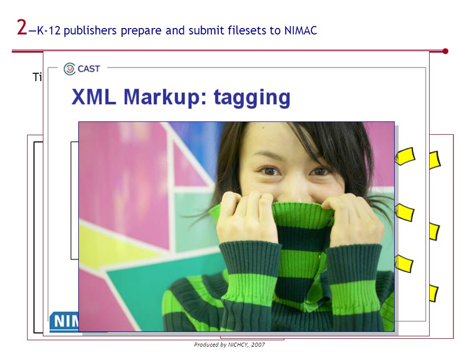 2—K-12 publishers prepare and submit filesets to NIMAC
